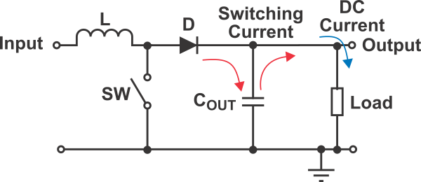 Capacitor current flow