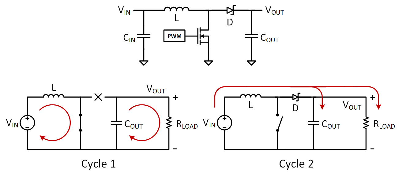 The two stages of operation for boost converters
