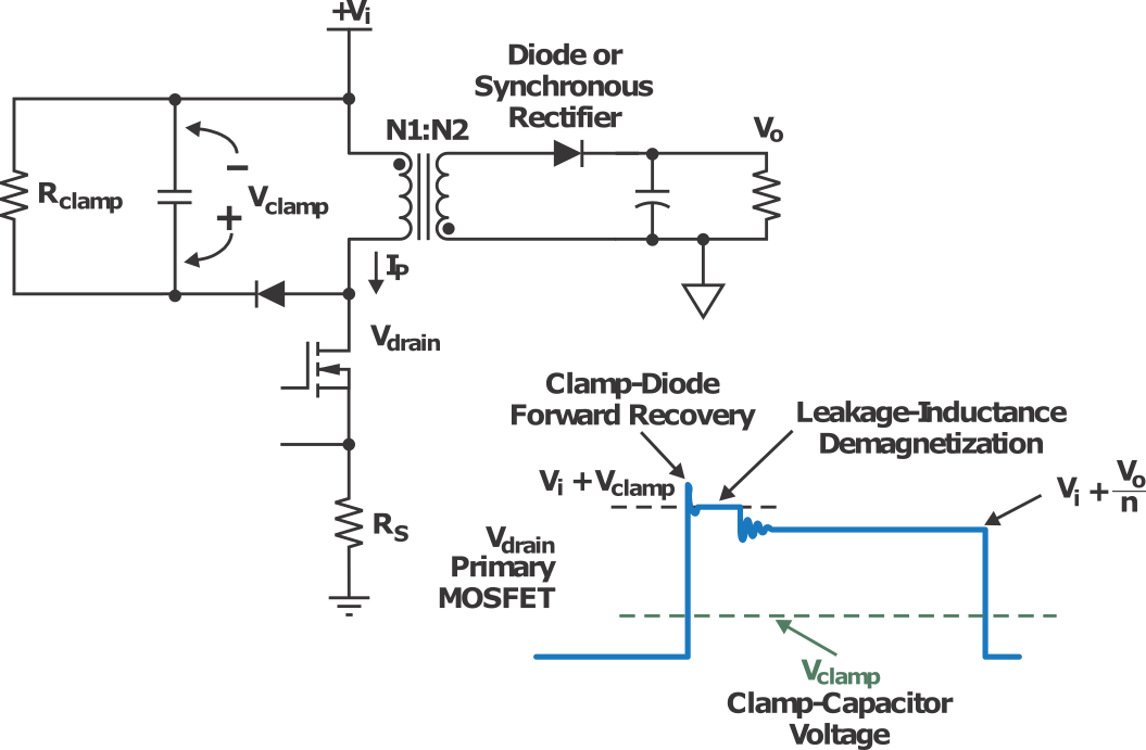 Snubber circuit for leakage inductance