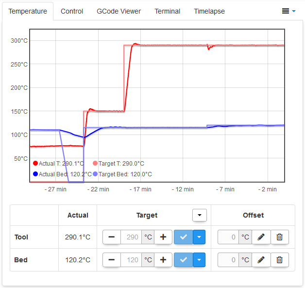 60W heater performance